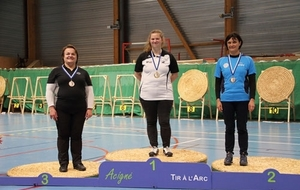 CD 35 Individuel Salle Podiums